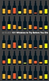 101 Whiskies to Try Before You Die (eBook)
